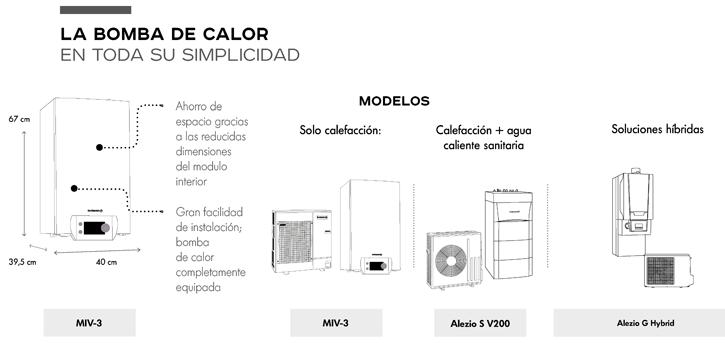 Bomba de calor simple y eficiente. Modelos solo calefacción, calefacción + agua caliente sanitaria y soluciones híbridas