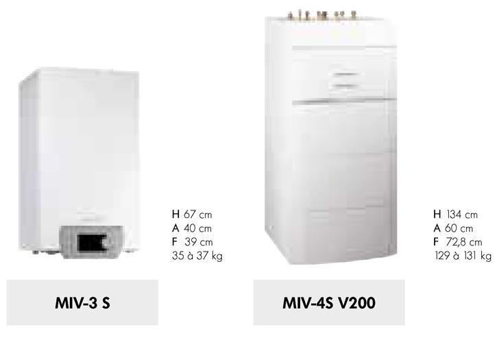 Caldera ALEZIO S MIV-3 S y ALEZIO MIV-4S V200