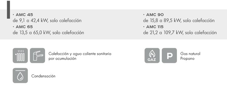 modelos EVODENS PRO AMC 45, AMC 65, AMC 90 y AMC 115