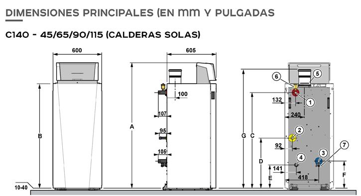Dimensiones principales caldera C140 - 45/65/90/115 (calderas solas)
