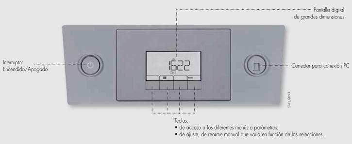 Cuadro de control Inicontrol 2