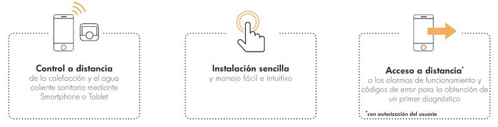 El termostato SMART TCº permite: Control a distancia, una instalación sencilla y un acceso a distancia