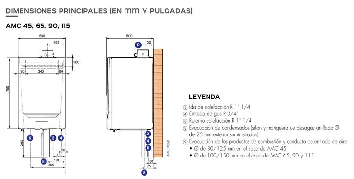 Dimensiones principales de la caldera EVODENS PRO AMC 45 / 65 / 90 y 115