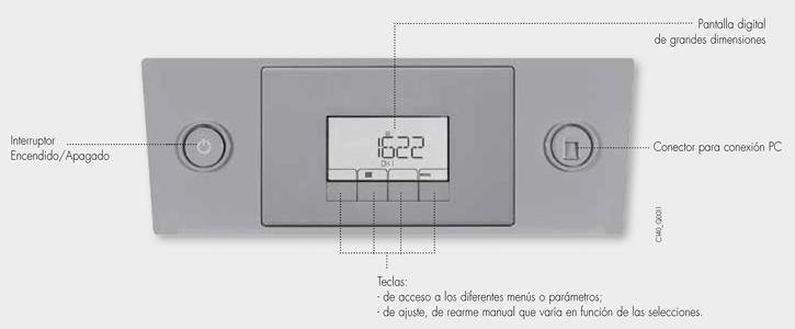 CUADRO DE CONTROL IniControl 2 para las calderas EVODENS PRO AMC