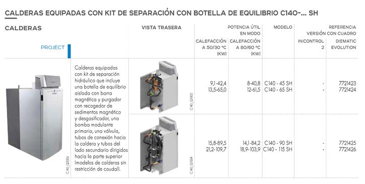 Calderas equipadas con kit de separación con botella de equilibrio C140- ... SH