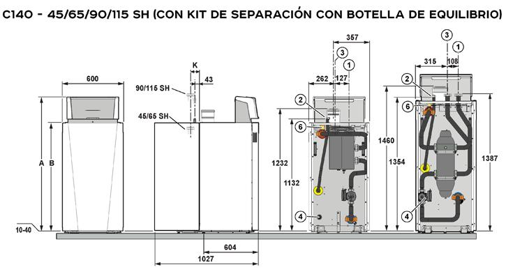 Dimensiones principales caldera C140 - 45/65/90/115 SH (con kit de separación y botella de equilibrio)