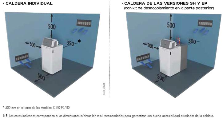 Cotas de instalación de las calderas C140...
